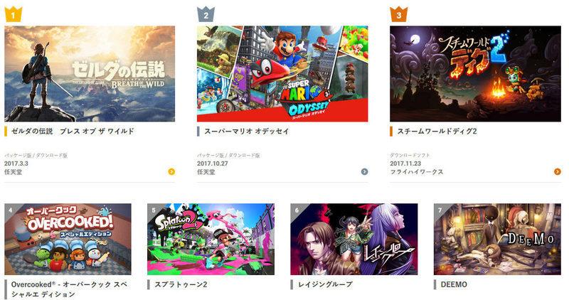 Los Mejores Juegos Para Nintendo Switch De 2017 Zonared
