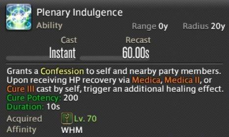 Plenary Indulgency